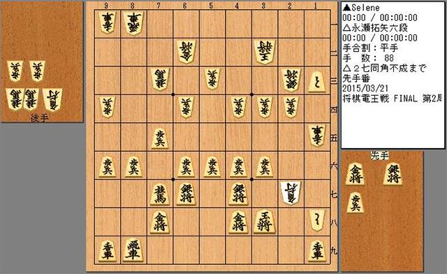 将棋電王戦FINAL第2局投了図