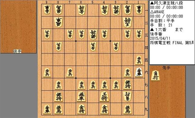 将棋電王戦FINAL第5局投了図。